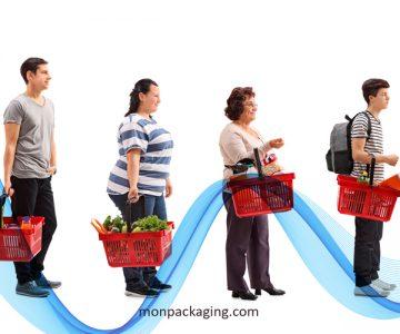 Votre consommateur type : Une cible mouvante !